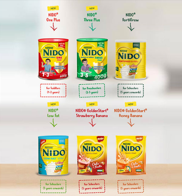Nido Milk Lactose Free